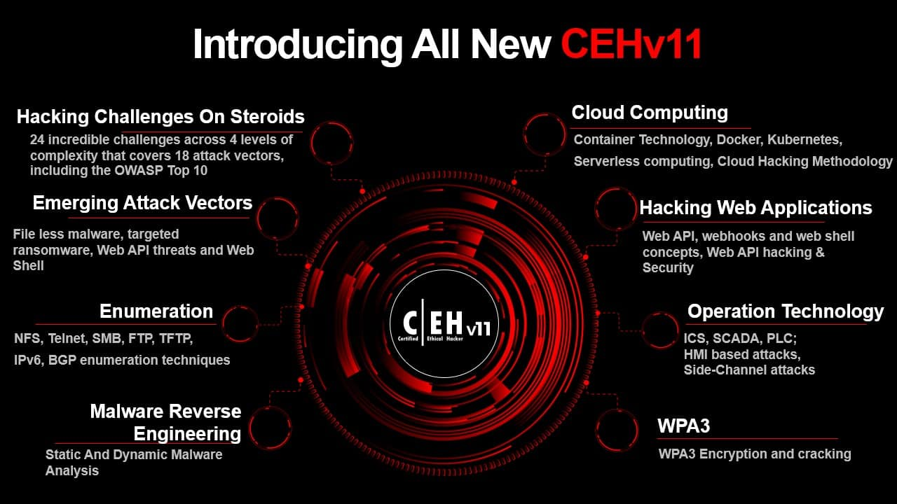 CEHv11 course summary