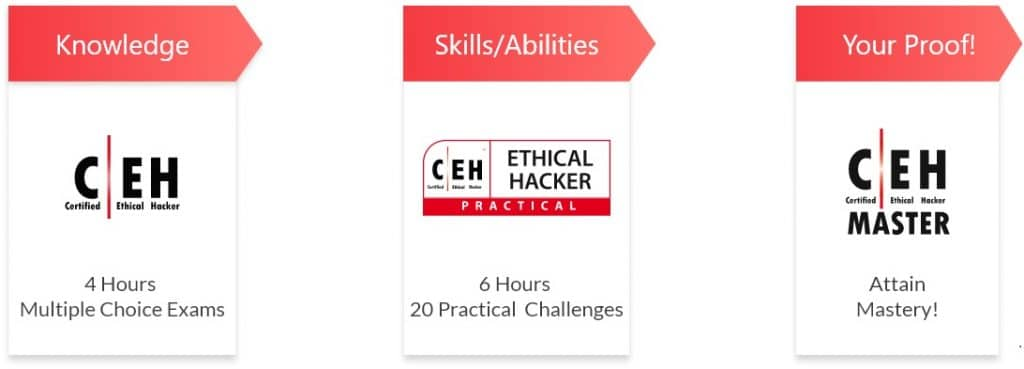 ceh ethical hacker certified course practical exam